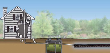 Morse Engineering and Construction Industries - Septic System Repair